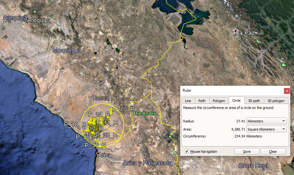Tacna monitoring points